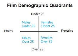 4_quadrant_movie
