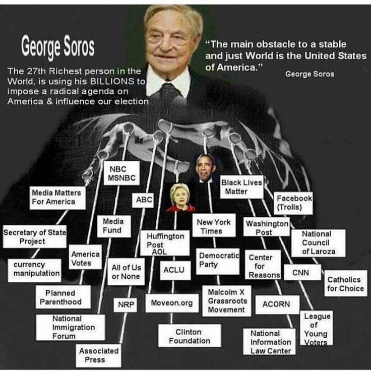 6010ab12666b9769fe00c565108dc49c--george-soros-politics